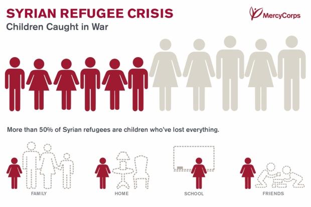 MercyCorps_SyriaCrisisChildren_0215